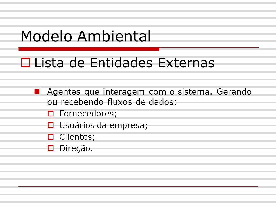 Modelo Ambiental Lista de Entidades Externas Agentes que interagem com o sistema. Gerando ou recebendo fluxos de dados: Fornecedores; Usuários da empr