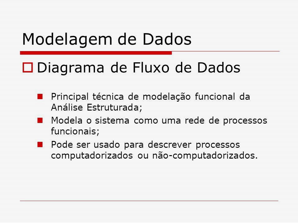 Modelagem de Dados Diagrama de Fluxo de Dados Principal técnica de modelação funcional da Análise Estruturada; Modela o sistema como uma rede de proce