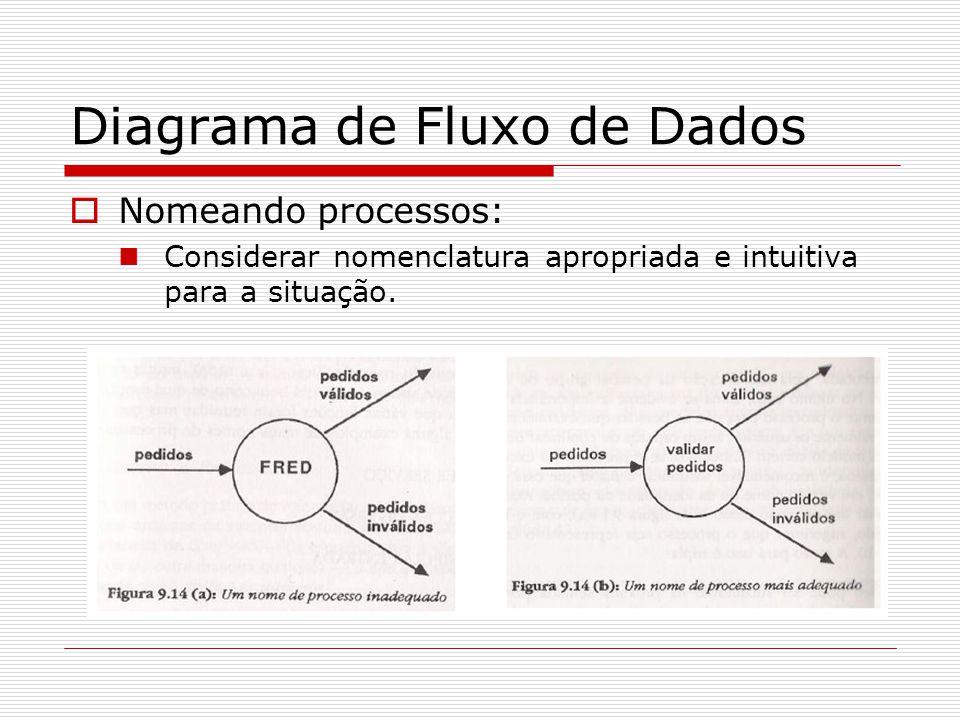 Diagrama de Fluxo de Dados Nomeando processos: Considerar nomenclatura apropriada e intuitiva para a situação.