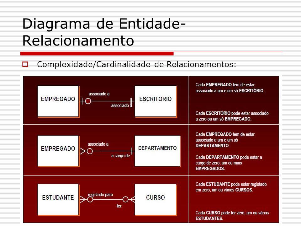 Diagrama de Entidade- Relacionamento Complexidade/Cardinalidade de Relacionamentos: