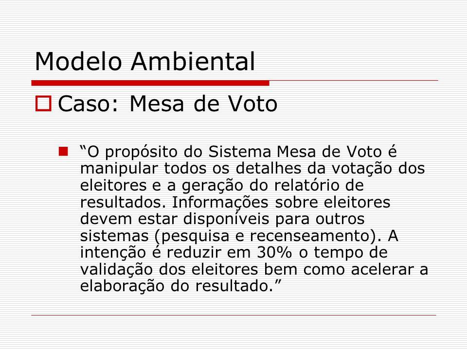 Modelo Ambiental Caso: Mesa de Voto O propósito do Sistema Mesa de Voto é manipular todos os detalhes da votação dos eleitores e a geração do relatóri