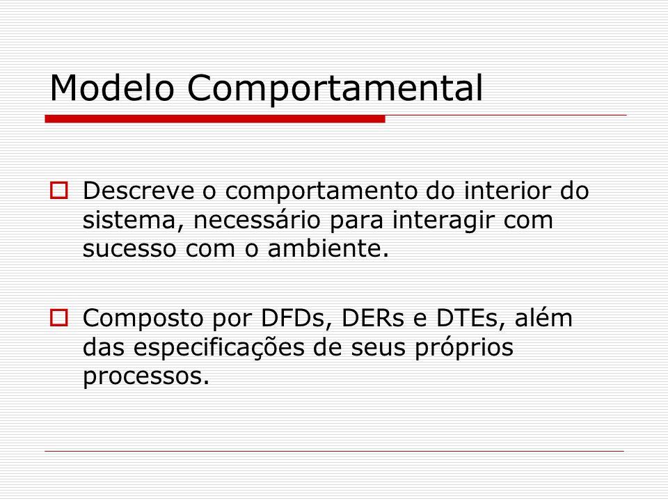 Modelo Comportamental Descreve o comportamento do interior do sistema, necessário para interagir com sucesso com o ambiente. Composto por DFDs, DERs e