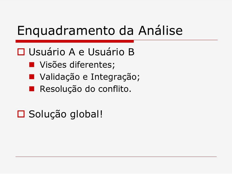 Enquadramento da Análise Usuário A e Usuário B Visões diferentes; Validação e Integração; Resolução do conflito. Solução global!
