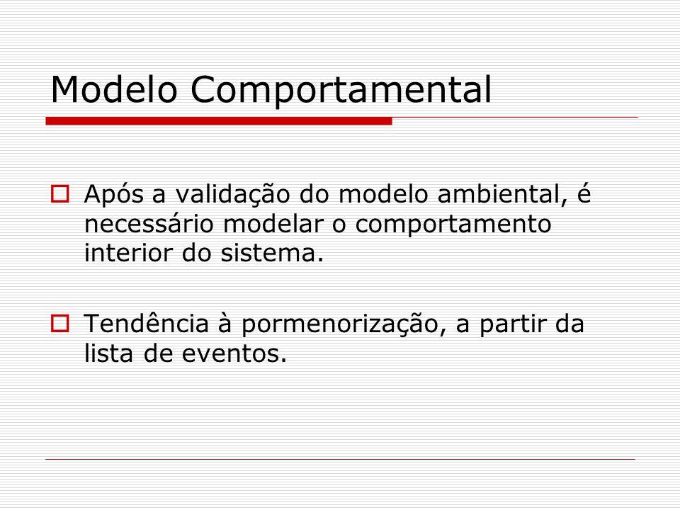 Modelo Comportamental Após a validação do modelo ambiental, é necessário modelar o comportamento interior do sistema. Tendência à pormenorização, a pa
