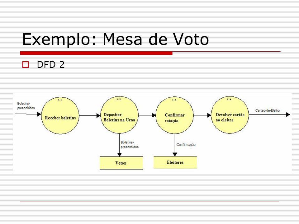 Exemplo: Mesa de Voto DFD 2