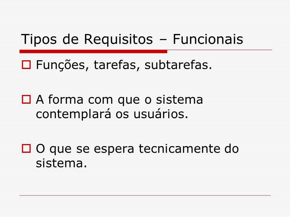 Exemplo: Clínica Médica DFD 0