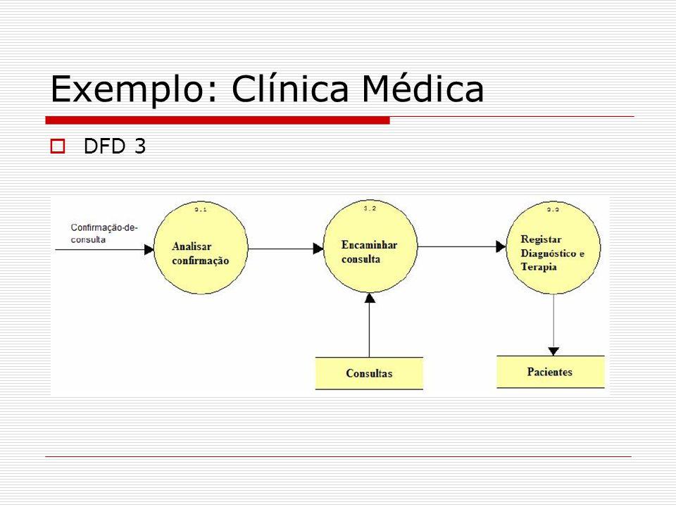 Exemplo: Clínica Médica DFD 3