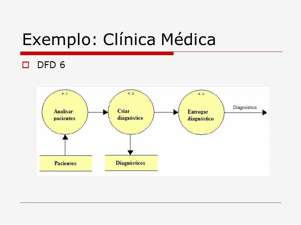 Exemplo: Clínica Médica DFD 6