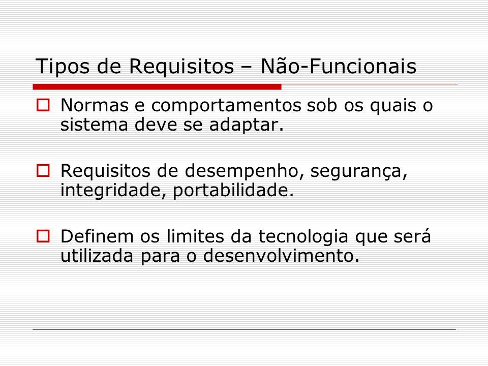 Tipos de Requisitos – Não-Funcionais Normas e comportamentos sob os quais o sistema deve se adaptar. Requisitos de desempenho, segurança, integridade,