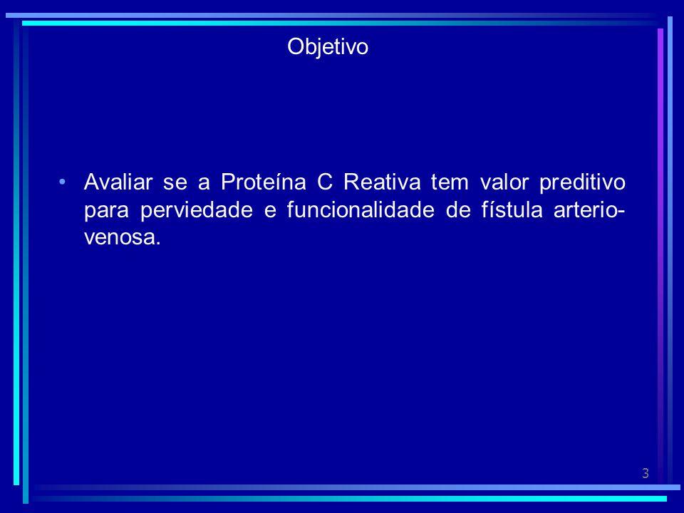 3 Objetivo Avaliar se a Proteína C Reativa tem valor preditivo para perviedade e funcionalidade de fístula arterio- venosa.