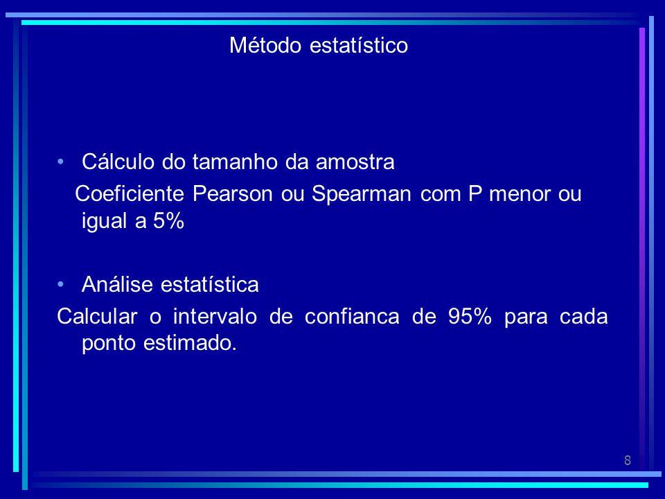 8 Método estatístico Cálculo do tamanho da amostra Coeficiente Pearson ou Spearman com P menor ou igual a 5% Análise estatística Calcular o intervalo de confianca de 95% para cada ponto estimado.