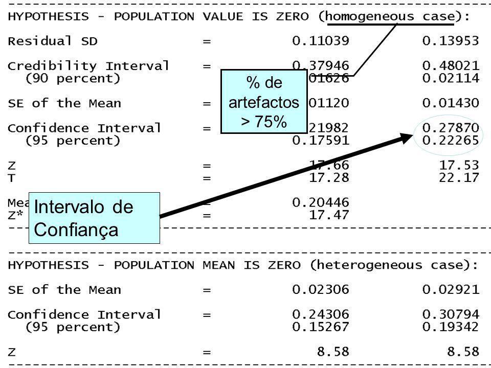 Interpretação dos resultados Correlação knrrvtvrIcIcf75% AFH - Vo2max 738730.19.25.025.019.48 a.02.30 a.1923 Correlação positiva de baixa magnitude Segundo Cohen (1992):.10 - Baixa.30 - Média.50 - Alta Intervalo amplo indica heterogeneidade Não contem o zero por isso é significativo Caso Heterogéneo < 75% Presença de Potenciais Variáveis Moderadoras