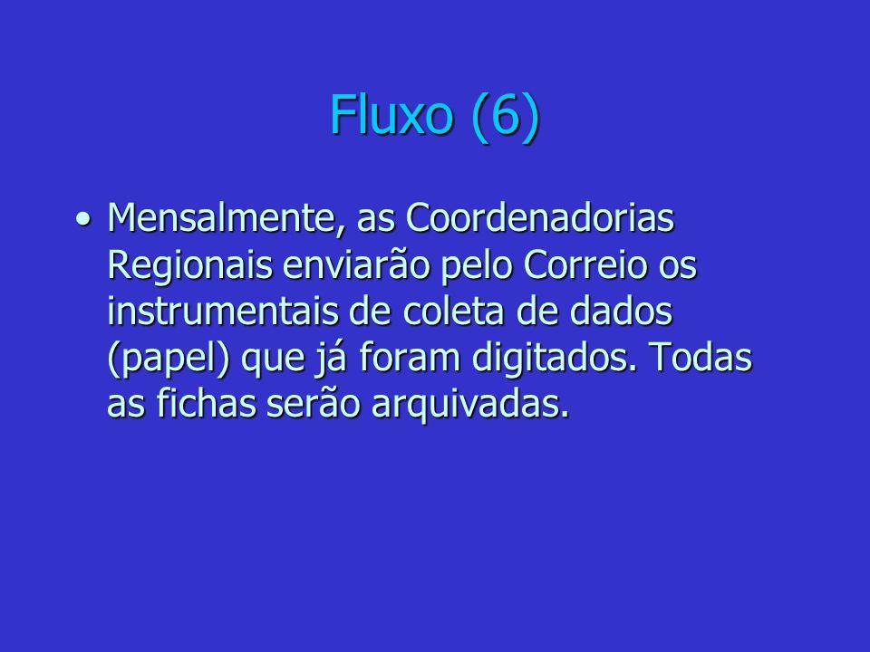 Fluxo (6) Mensalmente, as Coordenadorias Regionais enviarão pelo Correio os instrumentais de coleta de dados (papel) que já foram digitados. Todas as