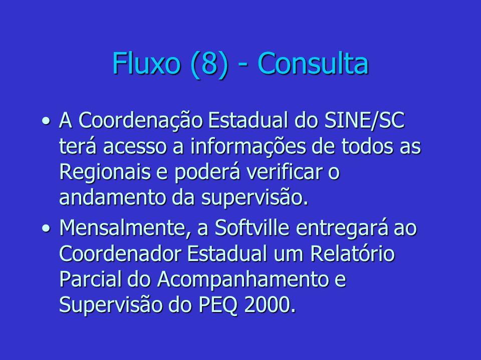 Fluxo (8) - Consulta A Coordenação Estadual do SINE/SC terá acesso a informações de todos as Regionais e poderá verificar o andamento da supervisão.A Coordenação Estadual do SINE/SC terá acesso a informações de todos as Regionais e poderá verificar o andamento da supervisão.