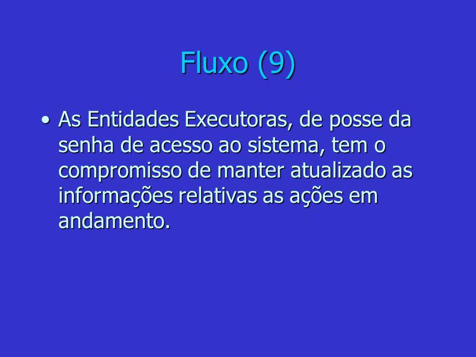 Fluxo (9) As Entidades Executoras, de posse da senha de acesso ao sistema, tem o compromisso de manter atualizado as informações relativas as ações em
