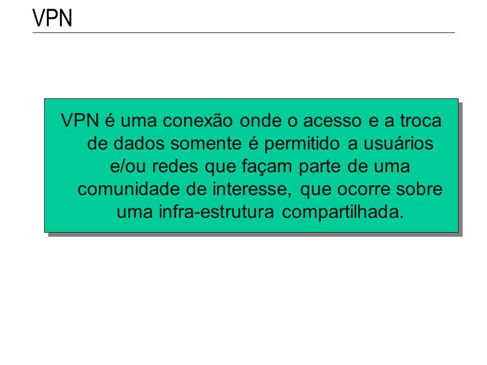 VPN VPN é uma conexão onde o acesso e a troca de dados somente é permitido a usuários e/ou redes que façam parte de uma comunidade de interesse, que o