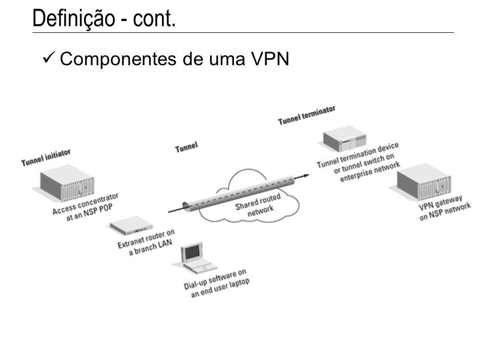 Definição - cont. Componentes de uma VPN