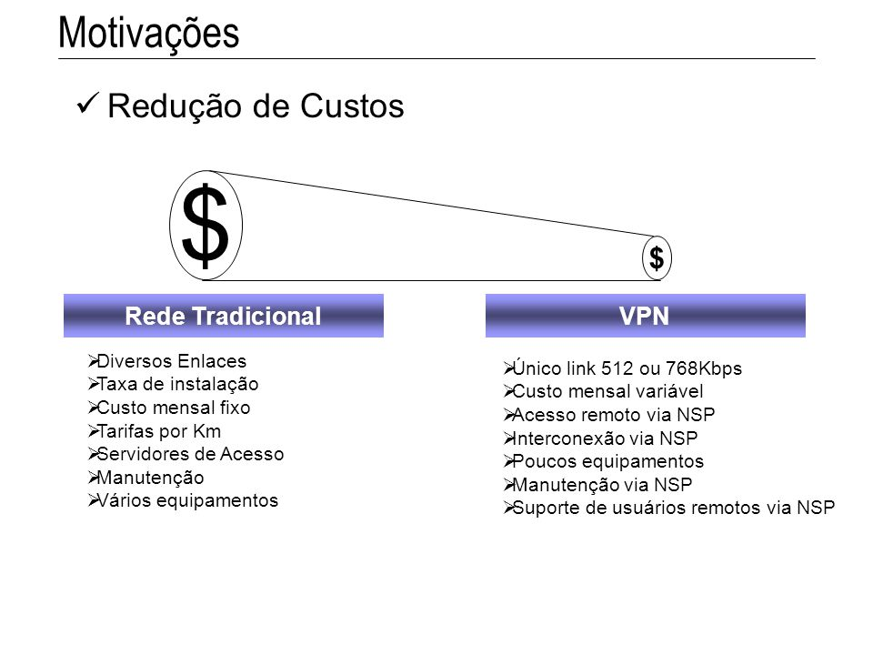 Motivações Rede facilmente escalável Rápidez na instalação de novos sites Facilidade de aumento de banda Gerenciamento/Controle Autenticação de usuários Privilégios de acesso Segurança Mudanças na rede