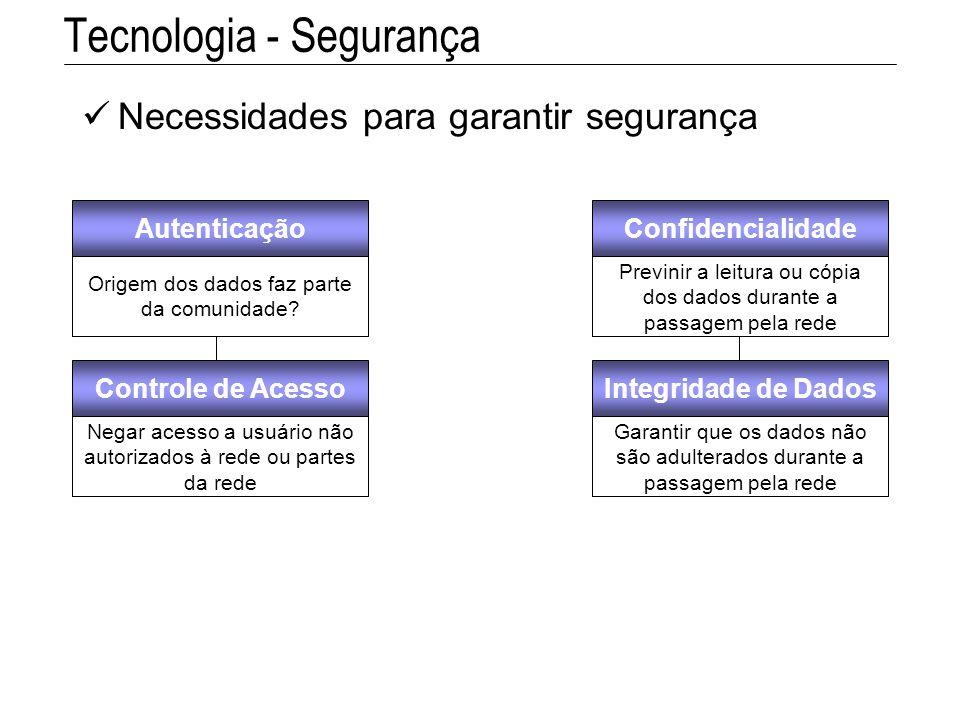 Autenticação Origem dos dados faz parte da comunidade? Controle de Acesso Negar acesso a usuário não autorizados à rede ou partes da rede Confidencial