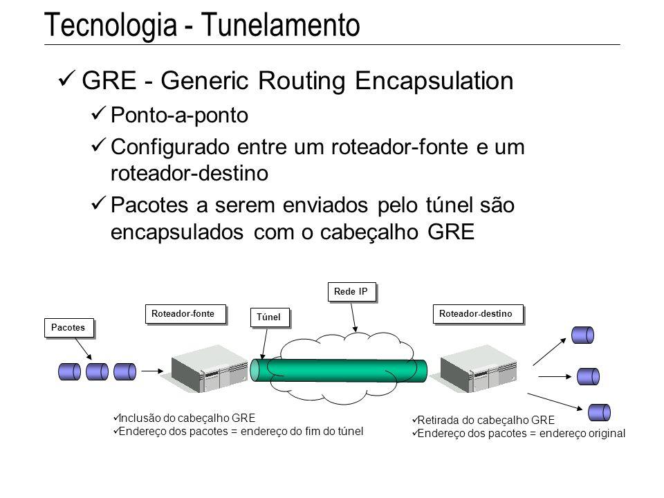 GRE - Generic Routing Encapsulation Ponto-a-ponto Configurado entre um roteador-fonte e um roteador-destino Pacotes a serem enviados pelo túnel são en