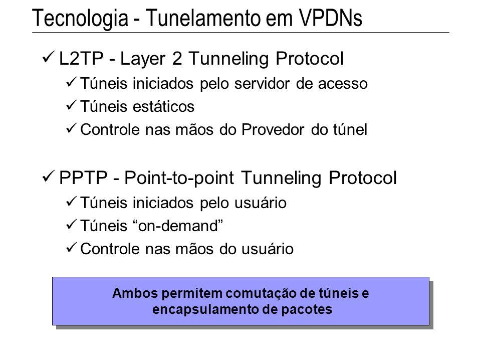 Tecnologia - Tunelamento em VPDNs L2TP protocolo V.x Protocolo de acesso PPP Provedor de Acesso Internet ou VPN Servidor de Acesso de Acesso L2TP Servidor Usuário Acesso IP discado Interface Serial Interface Virtual PPTP Usuário Servidor de Acesso de Acesso PPTP Servidor Protocolo de acesso PPP L2TP PPTP