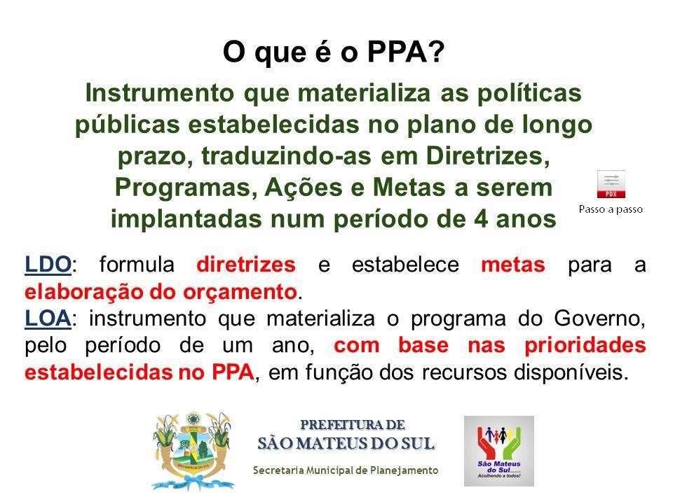 Secretaria Municipal de Planejamento PREFEITURA DE SÃO MATEUS DO SUL O que é o PPA? Instrumento que materializa as políticas públicas estabelecidas no