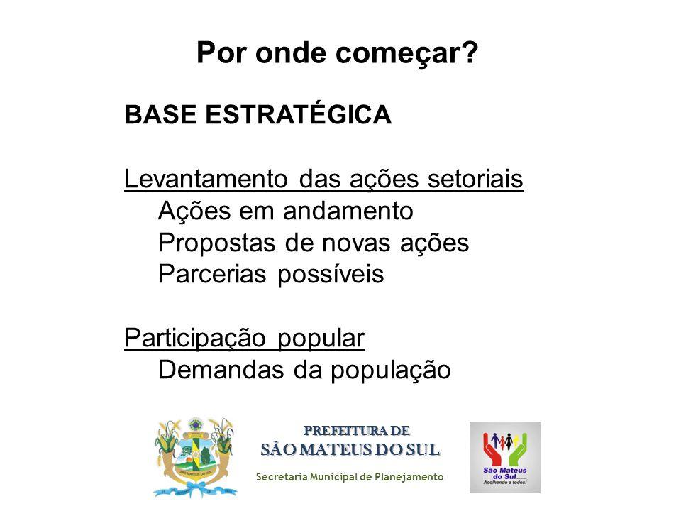 Secretaria Municipal de Planejamento PREFEITURA DE SÃO MATEUS DO SUL Por onde começar? BASE ESTRATÉGICA Levantamento das ações setoriais Ações em anda