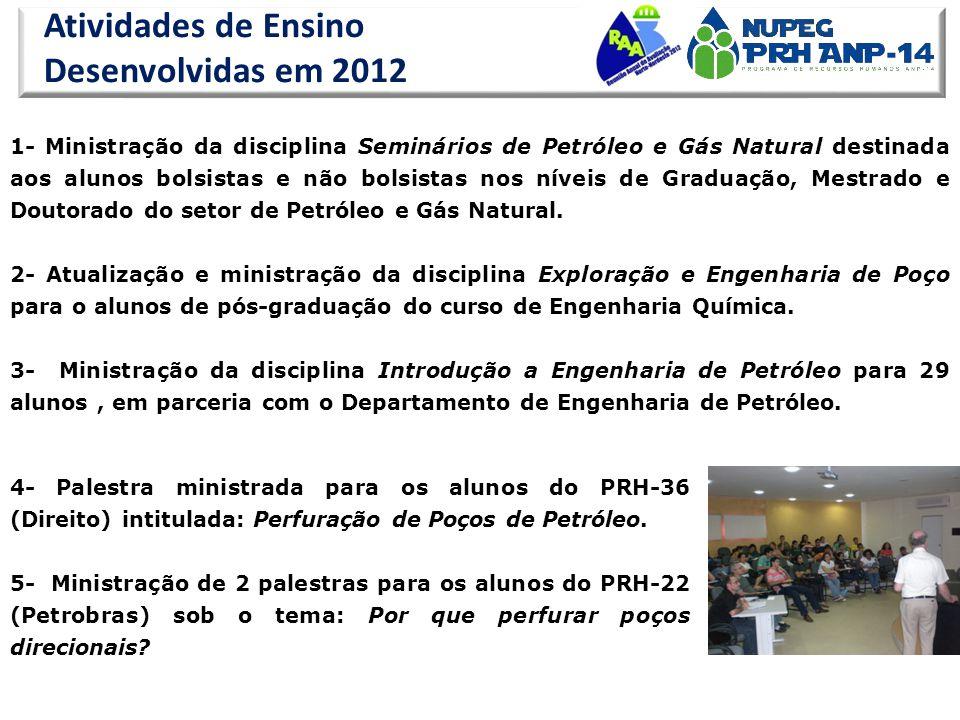 Atividades de Ensino Desenvolvidas em 2012 1- Ministração da disciplina Seminários de Petróleo e Gás Natural destinada aos alunos bolsistas e não bolsistas nos níveis de Graduação, Mestrado e Doutorado do setor de Petróleo e Gás Natural.