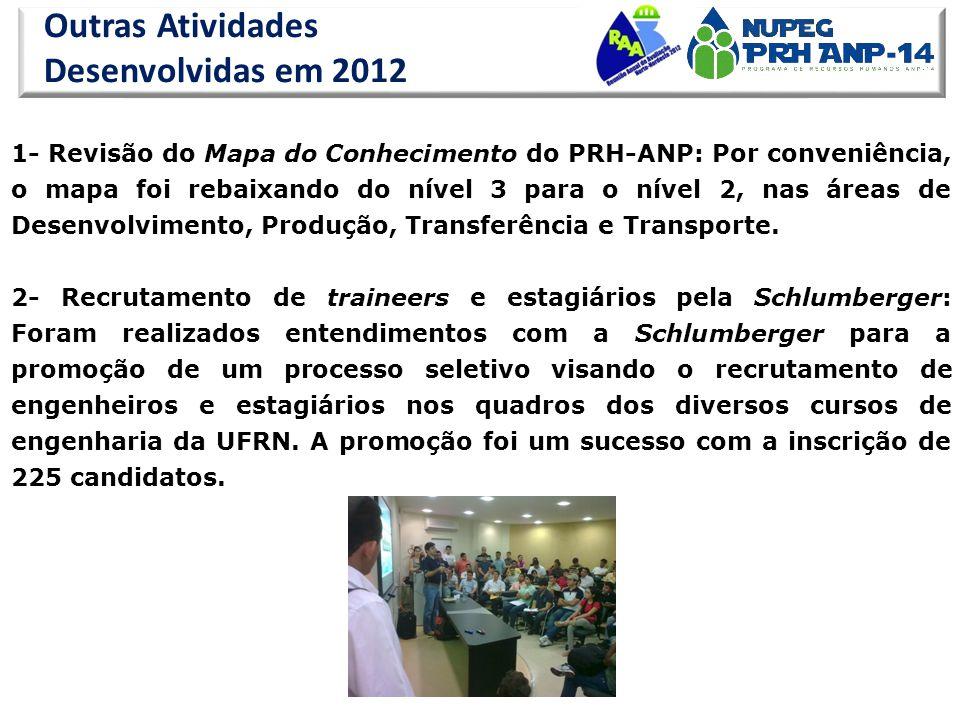 Outras Atividades Desenvolvidas em 2012 1- Revisão do Mapa do Conhecimento do PRH-ANP: Por conveniência, o mapa foi rebaixando do nível 3 para o nível 2, nas áreas de Desenvolvimento, Produção, Transferência e Transporte.