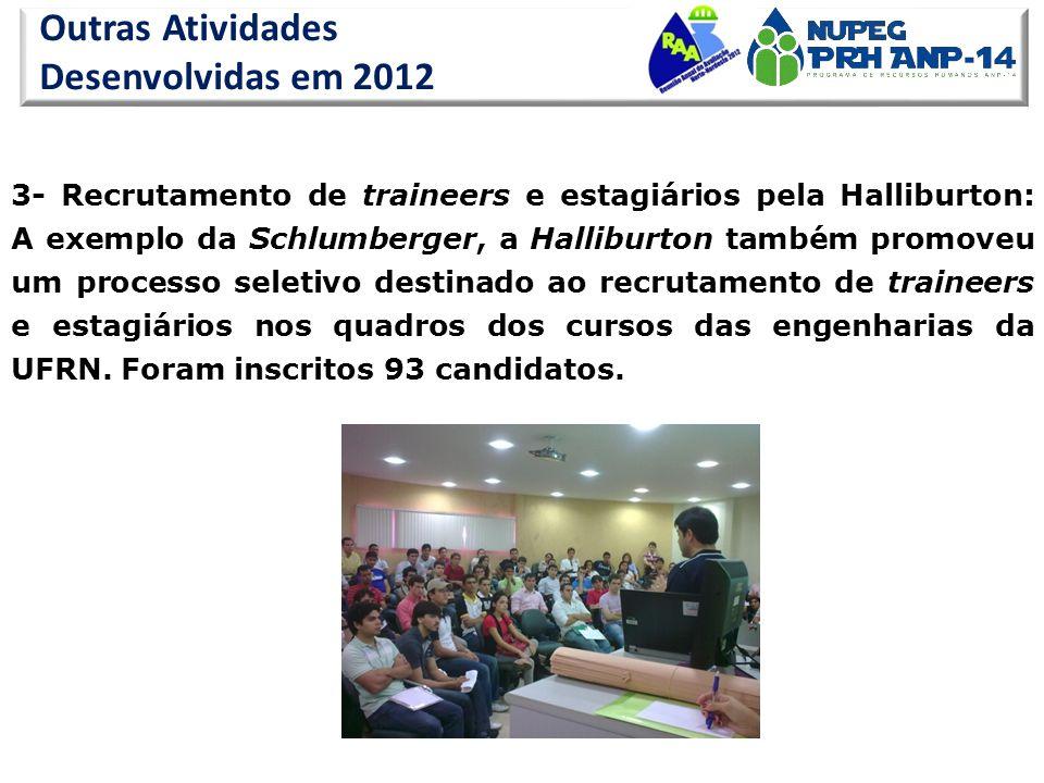 Outras Atividades Desenvolvidas em 2012 3- Recrutamento de traineers e estagiários pela Halliburton: A exemplo da Schlumberger, a Halliburton também promoveu um processo seletivo destinado ao recrutamento de traineers e estagiários nos quadros dos cursos das engenharias da UFRN.
