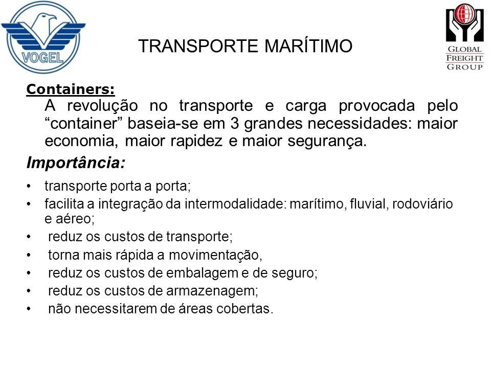 TRANSPORTE MARÍTIMO Containers: A revolução no transporte e carga provocada pelo container baseia-se em 3 grandes necessidades: maior economia, maior