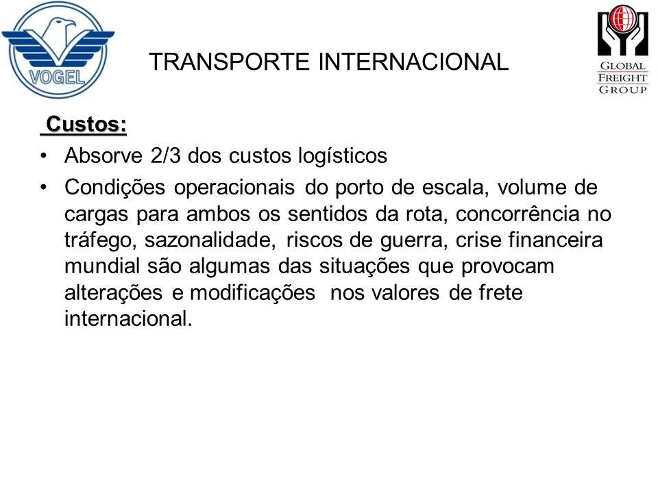 TRANSPORTE INTERNACIONAL Custos: Custos: Absorve 2/3 dos custos logísticos Condições operacionais do porto de escala, volume de cargas para ambos os s