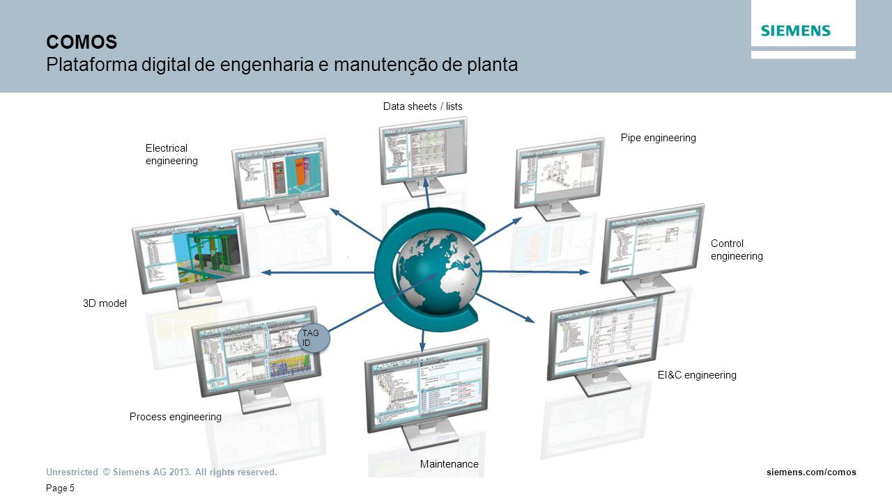 Unrestricted © Siemens AG 2013. All rights reserved. Page 5 siemens.com/comos COMOS Plataforma digital de engenharia e manutenção de planta Process en