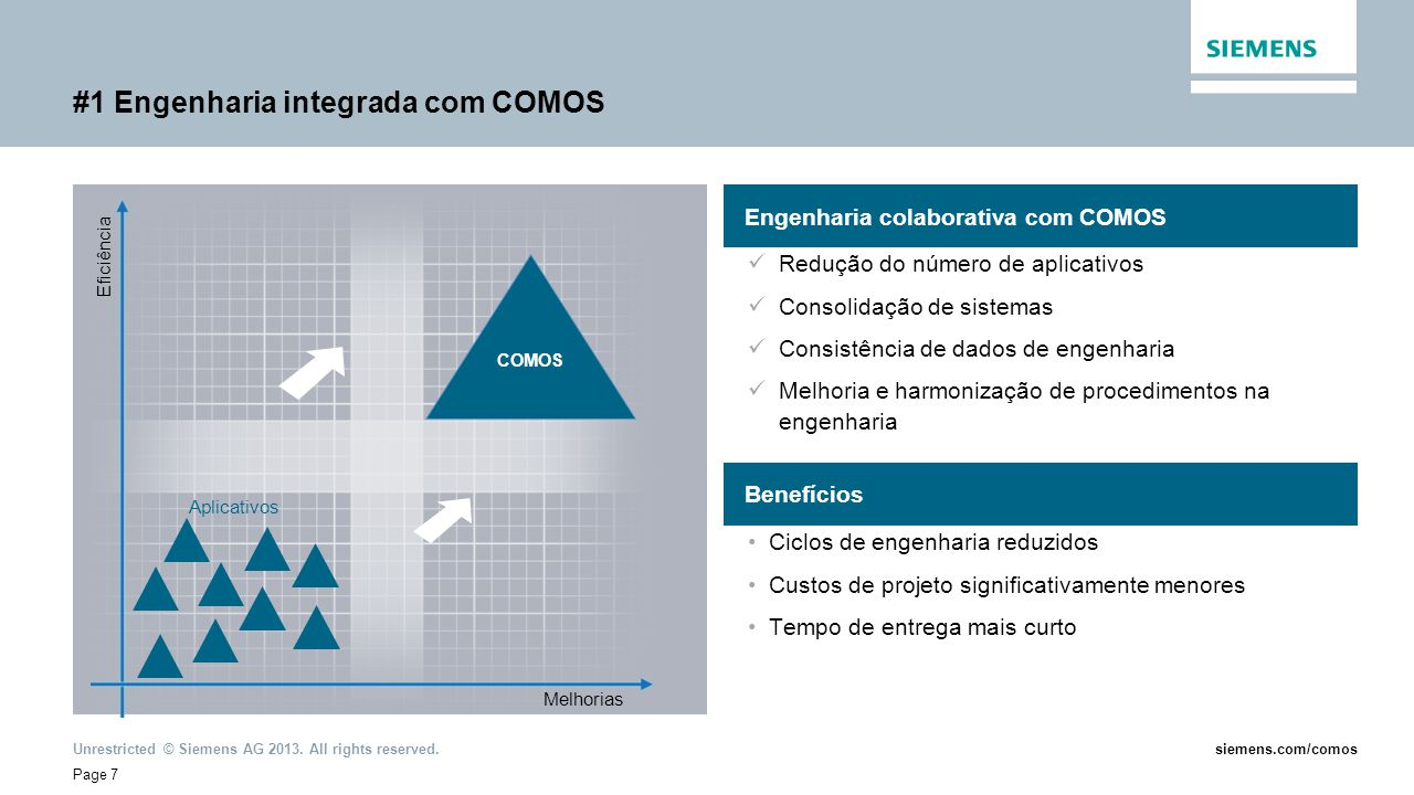 Unrestricted © Siemens AG 2013. All rights reserved. Page 7 siemens.com/comos #1 Engenharia integrada com COMOS Redução do número de aplicativos Conso