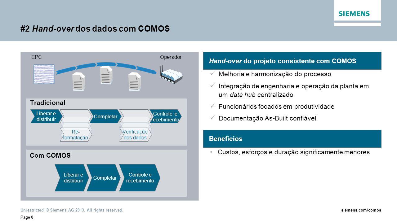 Unrestricted © Siemens AG 2013. All rights reserved. Page 8 siemens.com/comos #2 Hand-over dos dados com COMOS Re- formatação Custos, esforços e duraç