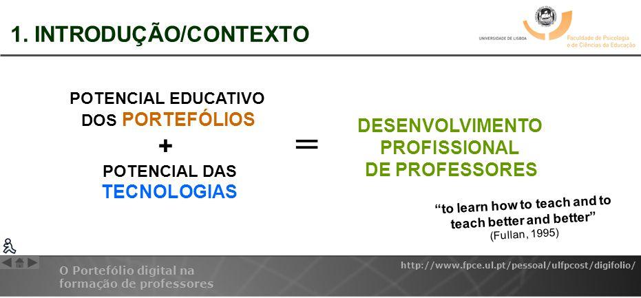 O Portefólio digital na formação de professores http://www.fpce.ul.pt/pessoal/ulfpcost/digifolio/ 1. INTRODUÇÃO/CONTEXTO POTENCIAL EDUCATIVO DOS PORTE