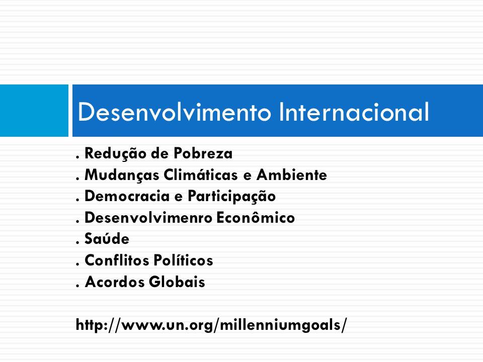 . Redução de Pobreza. Mudanças Climáticas e Ambiente. Democracia e Participação. Desenvolvimenro Econômico. Saúde. Conflitos Políticos. Acordos Globai
