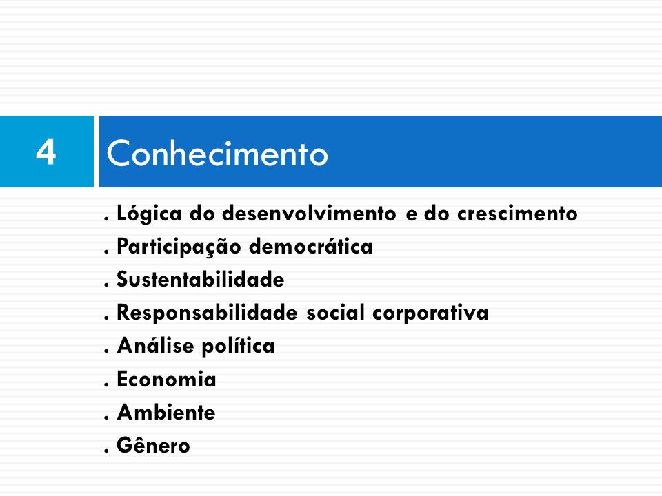 Conhecimento 4. Lógica do desenvolvimento e do crescimento. Participação democrática. Sustentabilidade. Responsabilidade social corporativa. Análise p