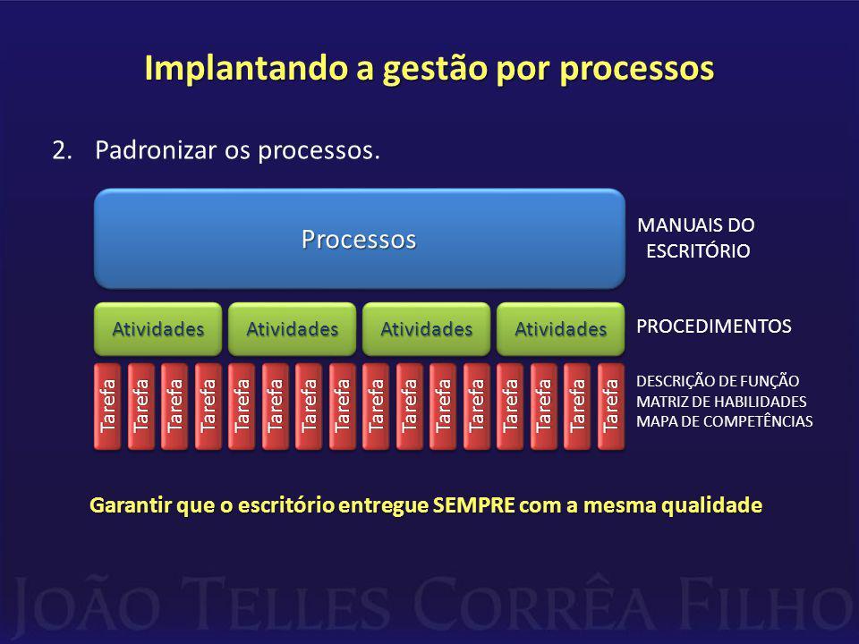 Implantando a gestão por processos 2.Padronizar os processos.