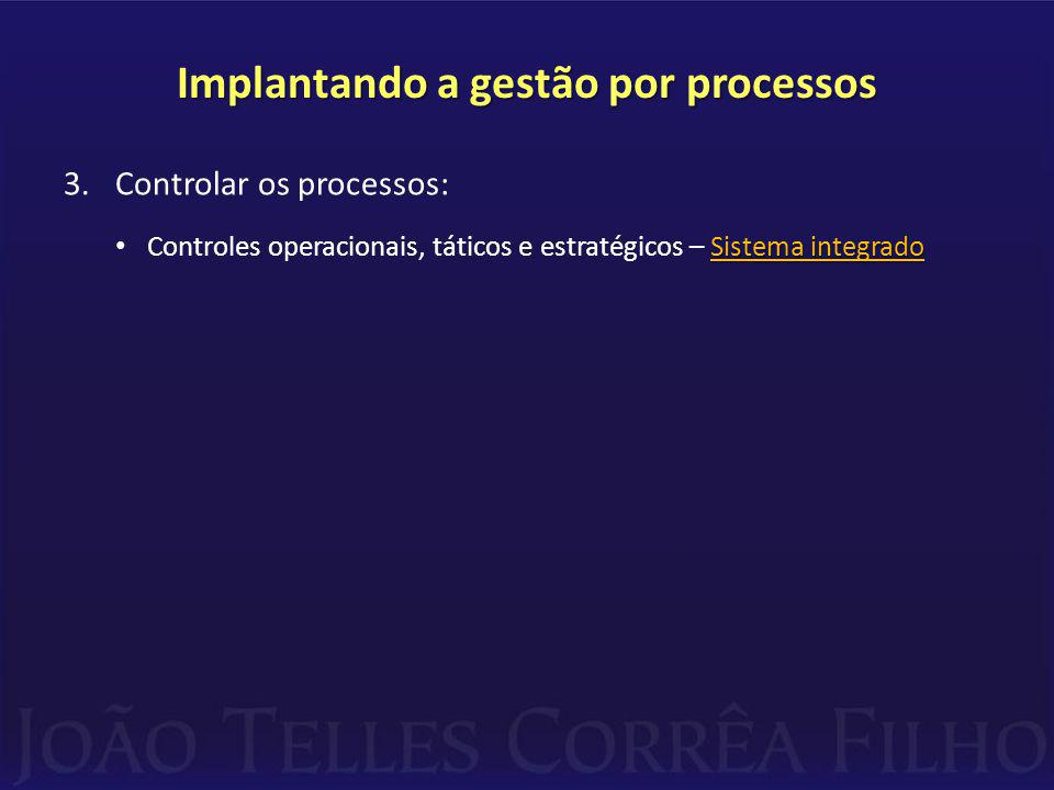 Implantando a gestão por processos 3.Controlar os processos: Sistema integrado Controles operacionais, táticos e estratégicos – Sistema integrado