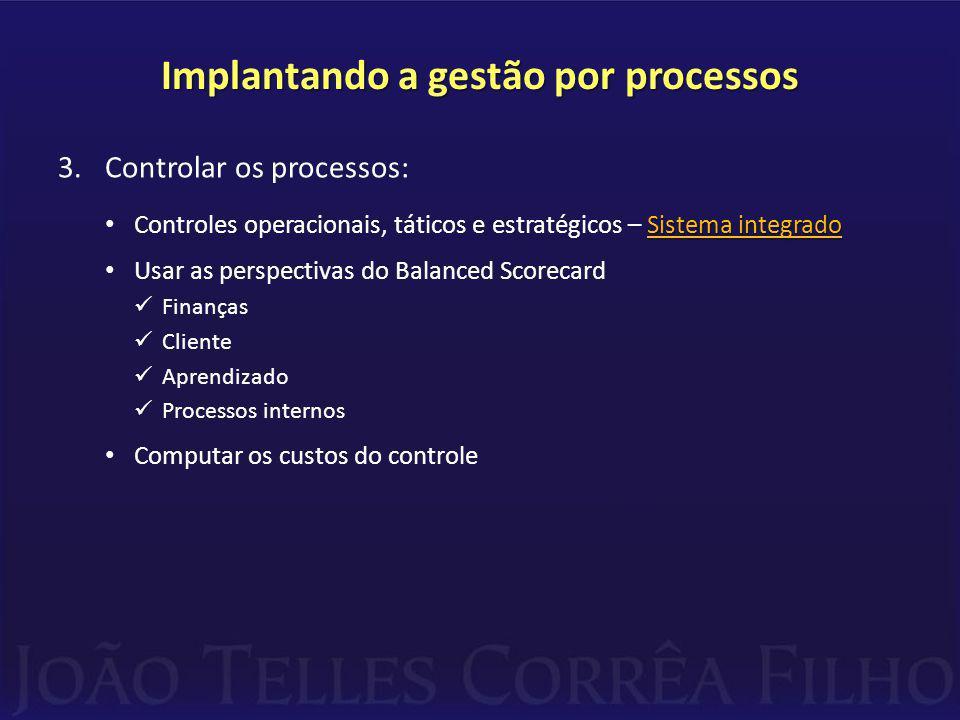 Implantando a gestão por processos 3.Controlar os processos: Sistema integrado Controles operacionais, táticos e estratégicos – Sistema integrado Usar as perspectivas do Balanced Scorecard Finanças Cliente Aprendizado Processos internos Computar os custos do controle