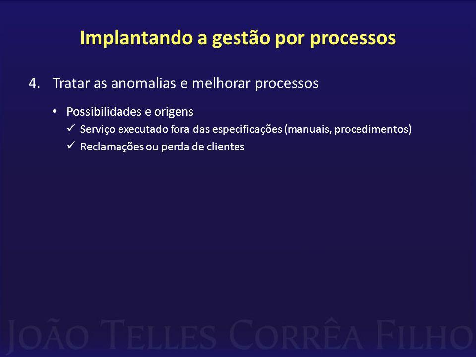 Implantando a gestão por processos 4.Tratar as anomalias e melhorar processos Possibilidades e origens Serviço executado fora das especificações (manuais, procedimentos) Reclamações ou perda de clientes