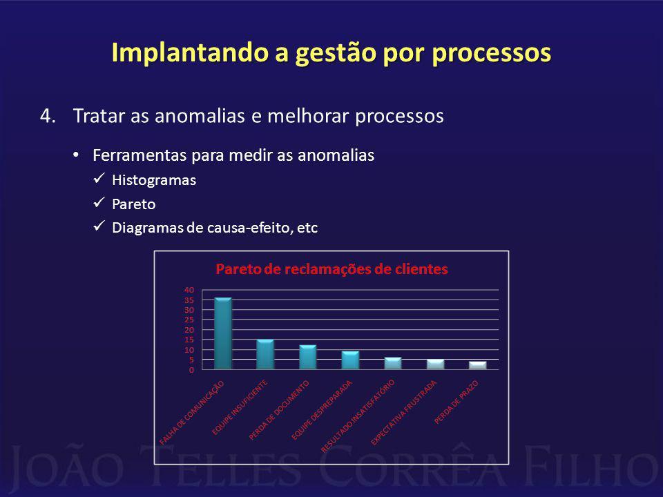 Implantando a gestão por processos 4.Tratar as anomalias e melhorar processos Ferramentas para medir as anomalias Histogramas Pareto Diagramas de causa-efeito, etc