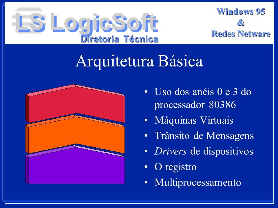 LS LogicSoft Diretoria Técnica Windows 95 & Redes Netware Arquitetura Básica Uso dos anéis 0 e 3 do processador 80386 Máquinas Virtuais Trânsito de Me