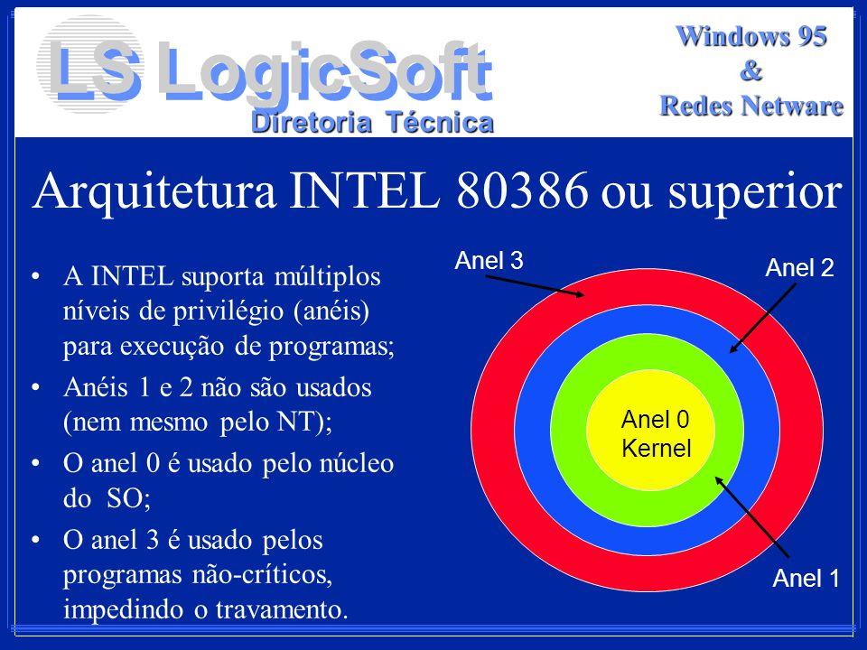 LS LogicSoft Diretoria Técnica Windows 95 & Redes Netware Arquitetura INTEL 80386 ou superior A INTEL suporta múltiplos níveis de privilégio (anéis) p
