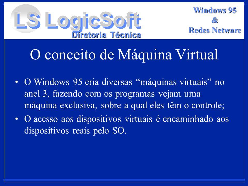 LS LogicSoft Diretoria Técnica Windows 95 & Redes Netware O conceito de Máquina Virtual O Windows 95 cria diversas máquinas virtuais no anel 3, fazend