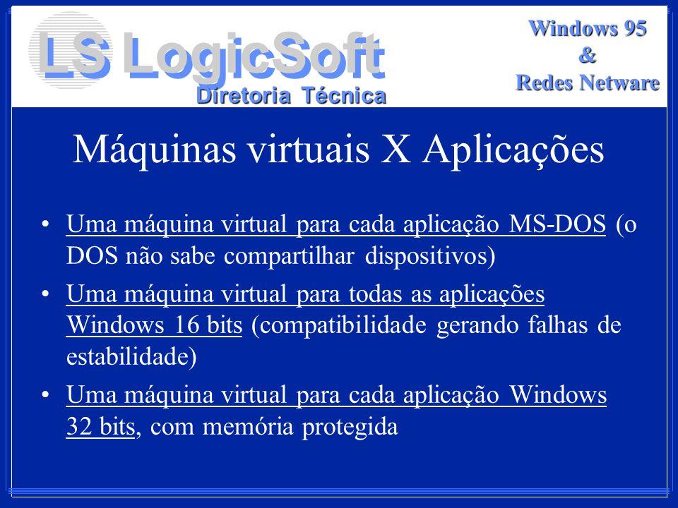 LS LogicSoft Diretoria Técnica Windows 95 & Redes Netware Máquinas virtuais X Aplicações Uma máquina virtual para cada aplicação MS-DOS (o DOS não sab