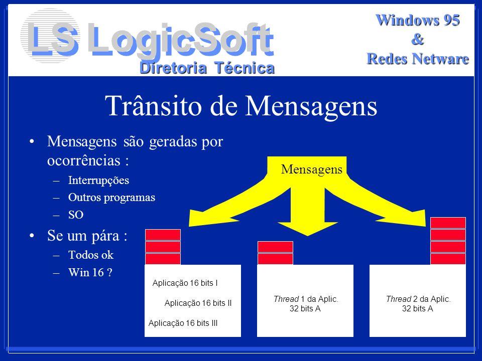 LS LogicSoft Diretoria Técnica Windows 95 & Redes Netware Trânsito de Mensagens Aplicação 16 bits I Aplicação 16 bits II Aplicação 16 bits III Thread