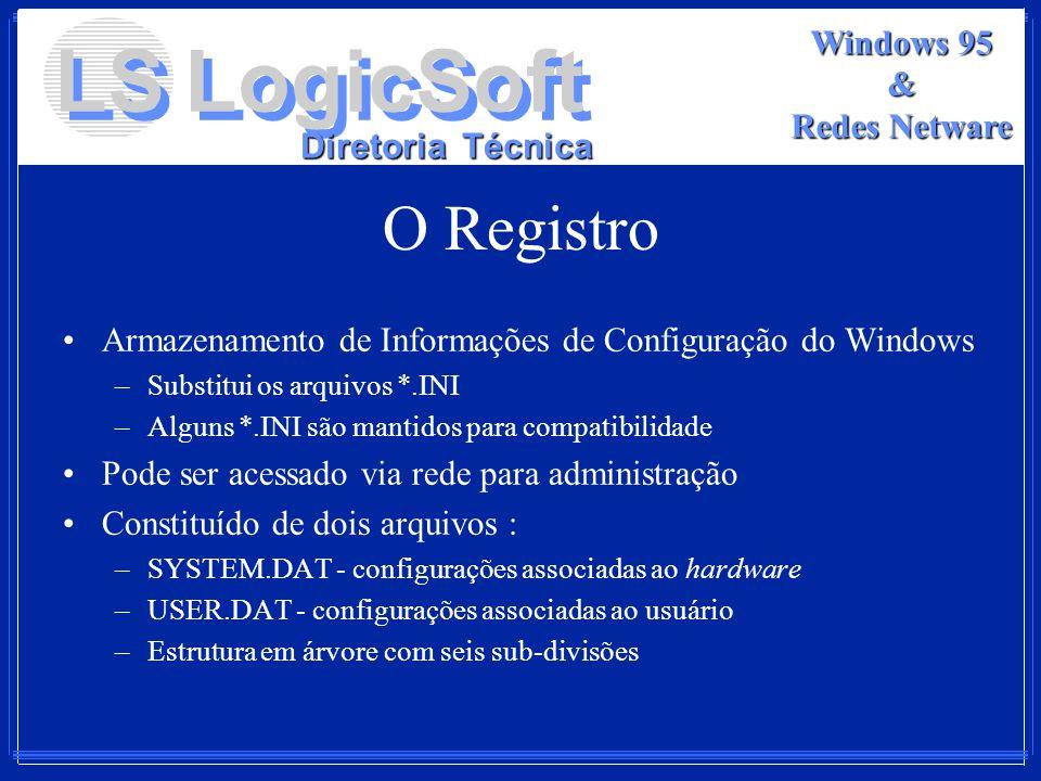 LS LogicSoft Diretoria Técnica Windows 95 & Redes Netware O Registro Armazenamento de Informações de Configuração do Windows –Substitui os arquivos *.