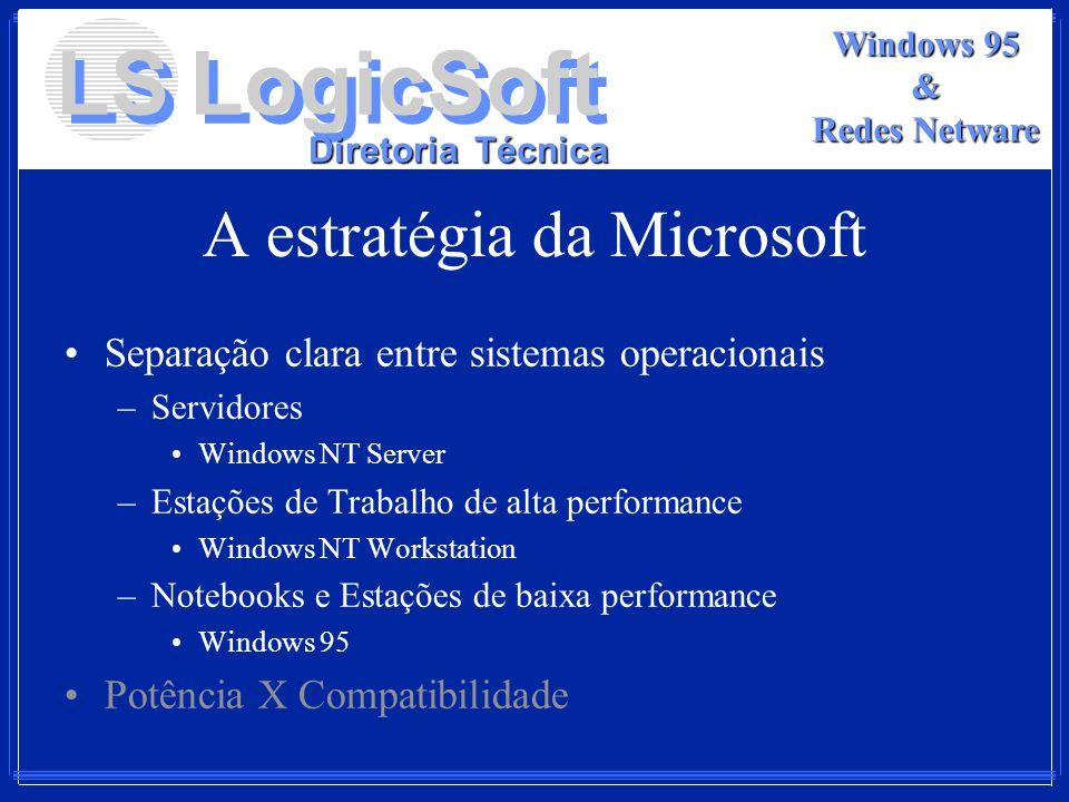 LS LogicSoft Diretoria Técnica Windows 95 & Redes Netware A estratégia da Microsoft Separação clara entre sistemas operacionais –Servidores Windows NT